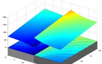The basic tasks of geothermal research